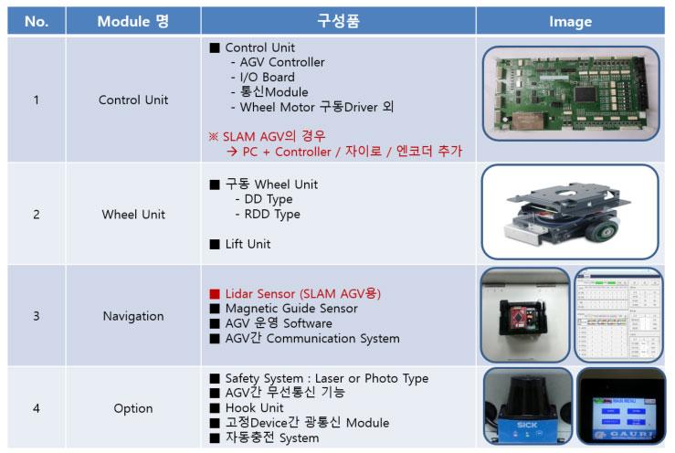 system_agv.jpg